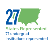 27 states represented and 71 undergrad institutions represented Creighton University School of Law Entering class of 2019