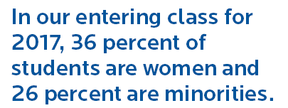 36 percent of students are women and 26 percent are minorities.