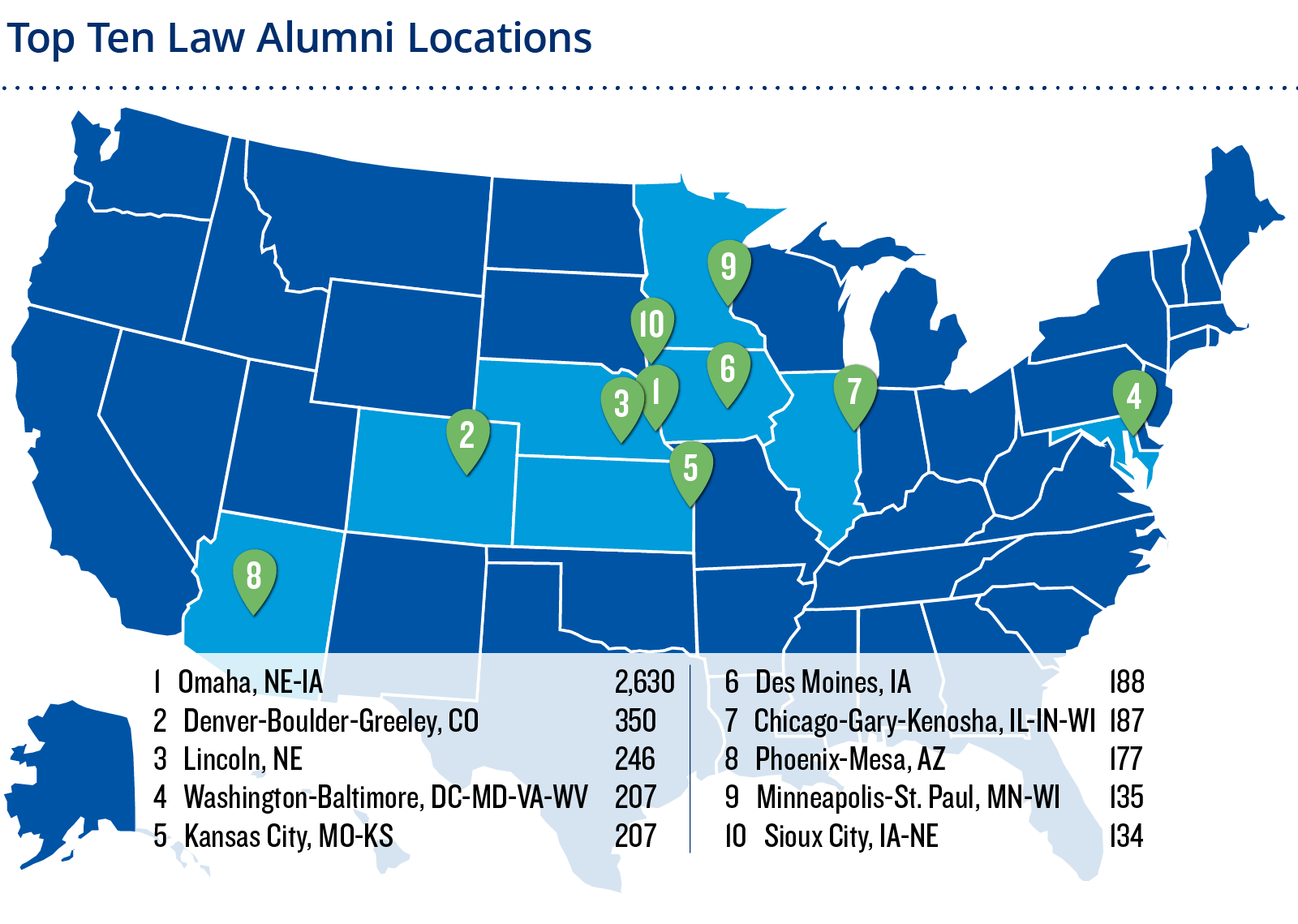 Graphic Of Top 10 Alumni Locations In The United States