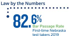82 percent bar passage rate first time Nebraska test takes 2019